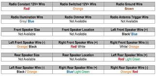 2000 jetta radio wiring diagram 2001 vw jetta monsoon wiring 1998 vw beetle radio wiring diagram at 2000 Vw Beetle Radio Wiring Diagram