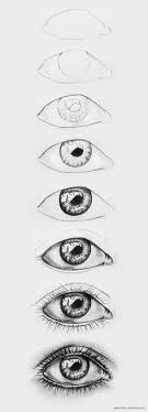 drawing an eye l how to draw an eye l learn to draw an eye