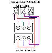 spark plug wire diagram for 01 3 8 litre v6 fixya here is the firing order diagram for that vehicle