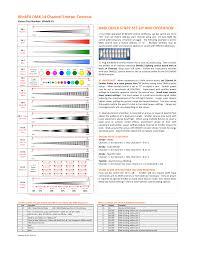 Blinkfx Dmx 14 Channel Emitter Controls Dmx Quick Start Set