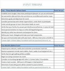 Pr Timeline Template Facebook For Google Slides Service – Vanilja
