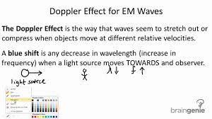 physics 7 3 2 doppler effect for em waves