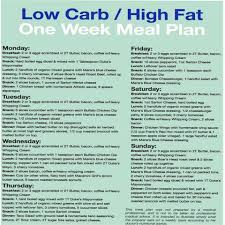 30 day low carb meal plan generosities of the heart a recipe blog for type 2 diabetics