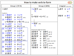japanese verb te form chart pin on studies
