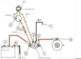 johnson vro wiring diagram schematics and wiring diagrams johnson evinrude wire harness basic power terms