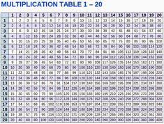 Times Table To 1000 Chart 12 Best Multiplication Table Printable Images