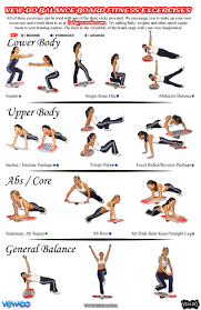 Free Exercise Ball Chart Free Downloadable Wall Chart Of Balance Board Fitness
