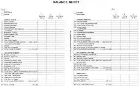 Agec 752 Developing A Balance Sheet Osu Fact Sheets
