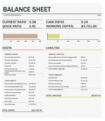 Basic Balance Sheet Template Excel Balance Sheet Template Printable Business Educational Sheets