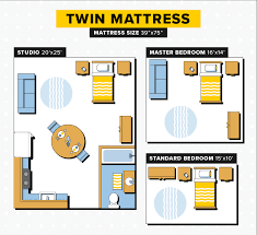 twin mattress size. Modren Size The Twin Mattress Measures 39u201dx75u201d It Is Perfect For A Child Or Small  Adult Sleeps One Person Comfortably And Can Also Be Used In Guest Room That Has  And Twin Mattress Size 1