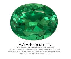 Emerald Gem Color Chart Emerald Quality Chart Worlds First Of A Kind