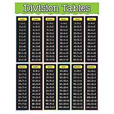 Division Chart To 12 Teacher Created Resources Division Tables Chart 7578