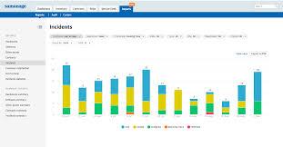 Solarwinds Service Desk Vs Zendesk Comparison Chart Of