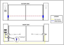 wiring diagram photocell wiring image wiring diagram wiring diagram for bft photocells jodebal com on wiring diagram photocell