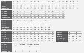 Good North Face Osito Jacket Size Chart B7e7d 70b45