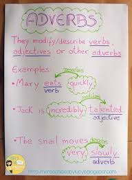 Adverb Anchor Chart 2nd Grade Anchor Chart Ideas Adverbs Part 1 2 Adverbs Anchor