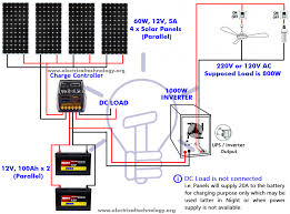 complete solar panel installation & calculation step by step procedure solar panels wiring diagram pdf click image to enlarge calculate the no of solar panel, rating of solar panel & batteries , charging time