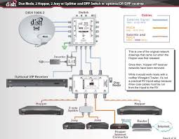 dish receiver wiring diagram wiring library Hopper Trailer Wiring Diagram at Hopper 3 Wiring Diagrams