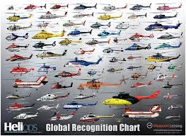 Helicopter Recognition Chart Heliops Original Global Id Poster