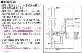 漏電 ブレーカー 仕組み