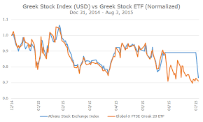 Greek Stocks Fall 16 In One Day Markets Still Efficient