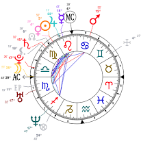 Jake Paul Birth Chart Astrology And Natal Chart Of Aaron Paul Born On 1979 08 27