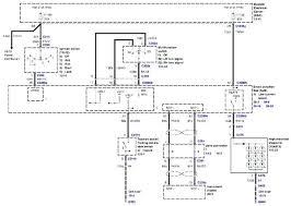 240z wiring diagram harness datsun dash 71 elegant for cars wire 240z wiring harness diagram datsun dash 71 elegant for cars wire diagrams 73 72 color ignition