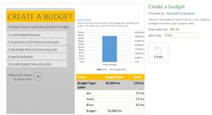 how to create a project budget microsoft project budget templates the project corner