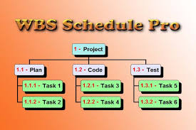 Download Wbs Chart Pro Free Download Wbs Schedule Pro Diagram Software Softville Co
