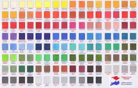 Prismacolor Polychromos Colour Comparison Chart Colour