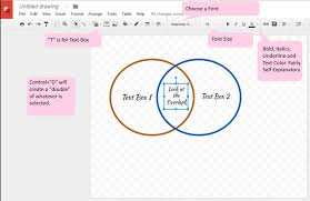 How To Make A Venn Diagram On Google Drawing Venn Diagrams And Google Docs Drive Kincorra International