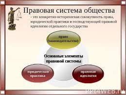 Право и религия исторические и современные проблемы дипломная  Курсовая работа право и религия исторические и современные проблемы