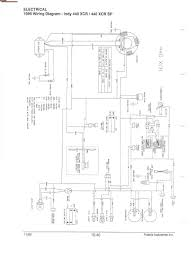 2007 polaris sportsman 500 wiring diagram 2007 wiring diagrams 2005 polaris ranger 500 wiring diagram