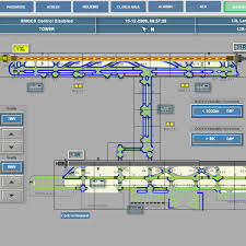 crouse hinds airfield lighting control and monitoring systems alcms are customised for every airport s needs
