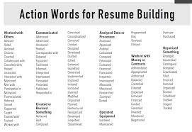 Action Verbs Delectable Resume Action Words R Sum Verbs Wheaton College Massachusetts