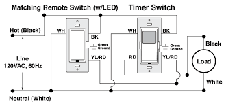 electrical how do i install a leviton light switch timer? home leviton 3 way switch home depot at Leviton 3 Way Wiring Diagram