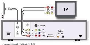 satellite cable wiring diagram wiring diagram Satellite Tv Wiring Diagrams direct tv wiring diagram images direct tv satellite wiring diagrams