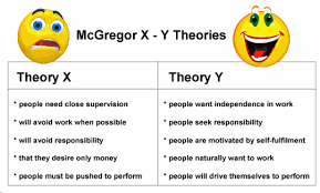 mcgregor theory x and theory y for staff and employees motivation motivation theory x assumes that employee