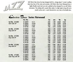 Electric Guitar String Tension Chart Bass Guitar String Tension Chart