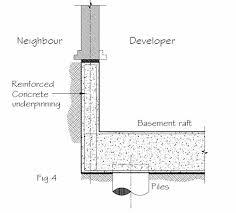 basement foundation design. Fig 4. Basement Foundation Design