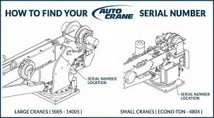 auto crane wiring diagram auto crane user and service manuals b b truck crane how to your auto crane serial number