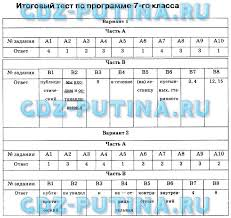 ГДЗ тесты по русскому языку класс Груздева 4 Итоговый тест по программе 7 го класса 4 Контрольный тест Рубрика Русский язык