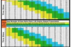 Jeep Wrangler Tire Size Chart Jeep Tire Size Chart Beautiful 50 Beautiful Jeep Wrangler