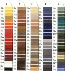 Daleys Product Catalogue Terko Satin Thread