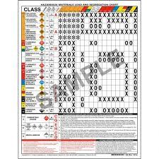 Hazmat Chart Brilliant Hazmat Load And Segregation Chart 2 Sided