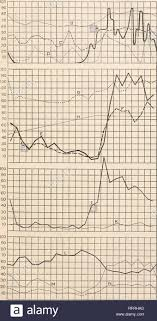 Vapor Pressure Deficit Chart Carnegie Institution Of Washington Publication Evaporation