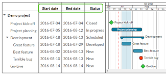 project development timeline openproject user guide timelines