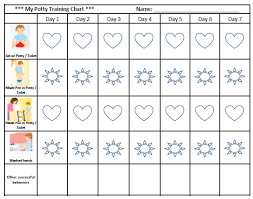 How To Make A Potty Training Chart Free Potty Training Charts
