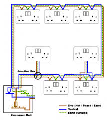 ring main circuit diagram diy circuit diagram and ring main circuit diagram circuit diagramelectrical wiringbungalows