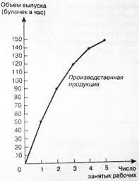 Издержки предприятия и их виды Рефераты ru Издержки предприятия и их виды Курсовая работа